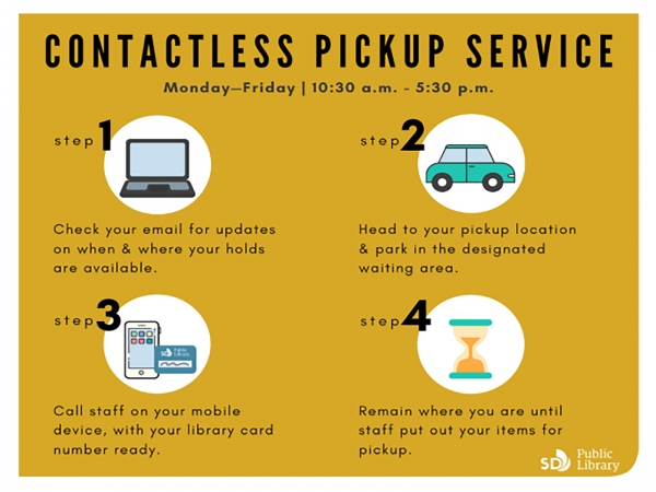 Contactless Pickup